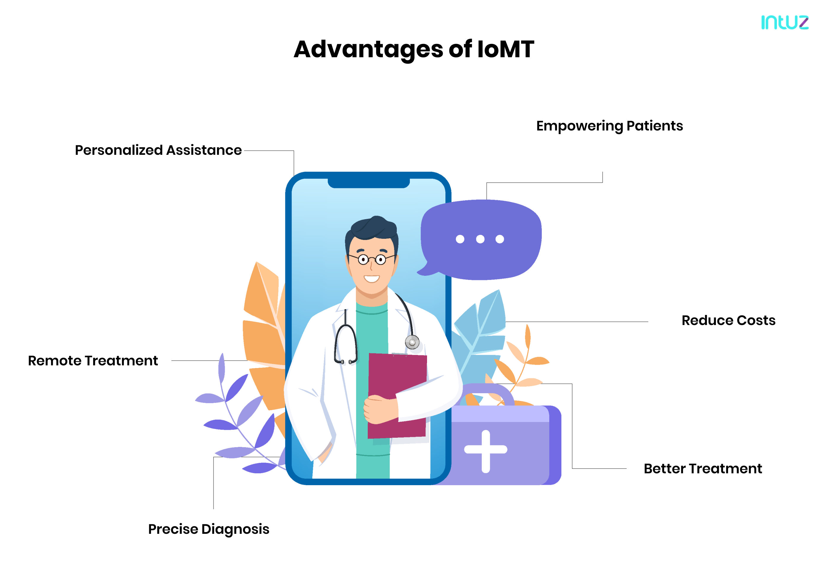 Advantages of IoMT