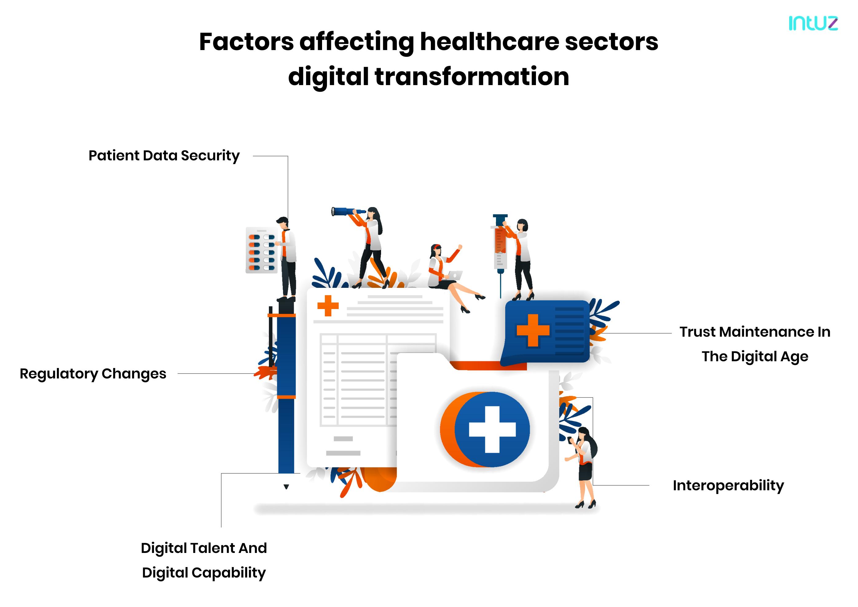 factors affecting healthcare sectors