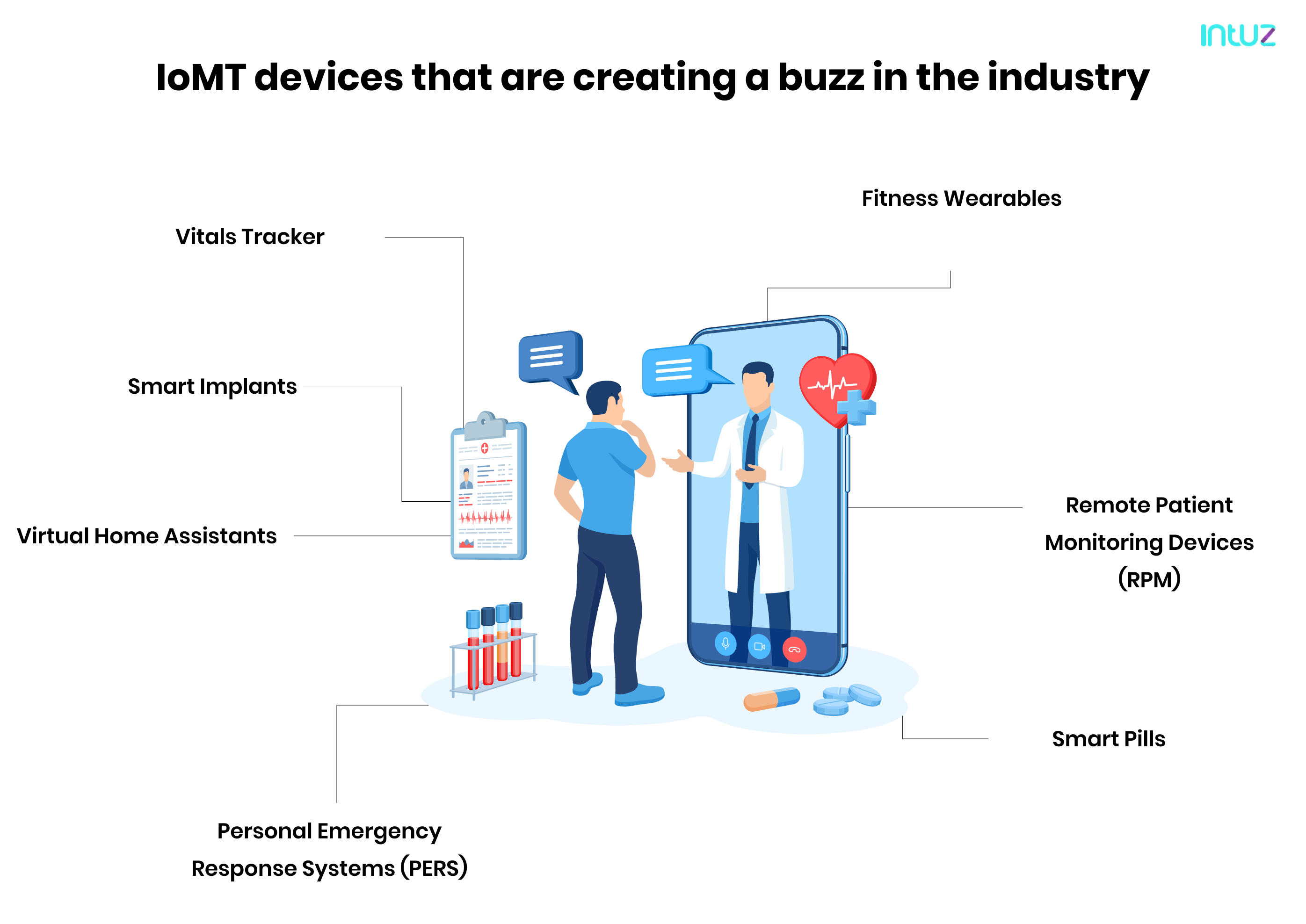 IOMT devices that are creating a buzz