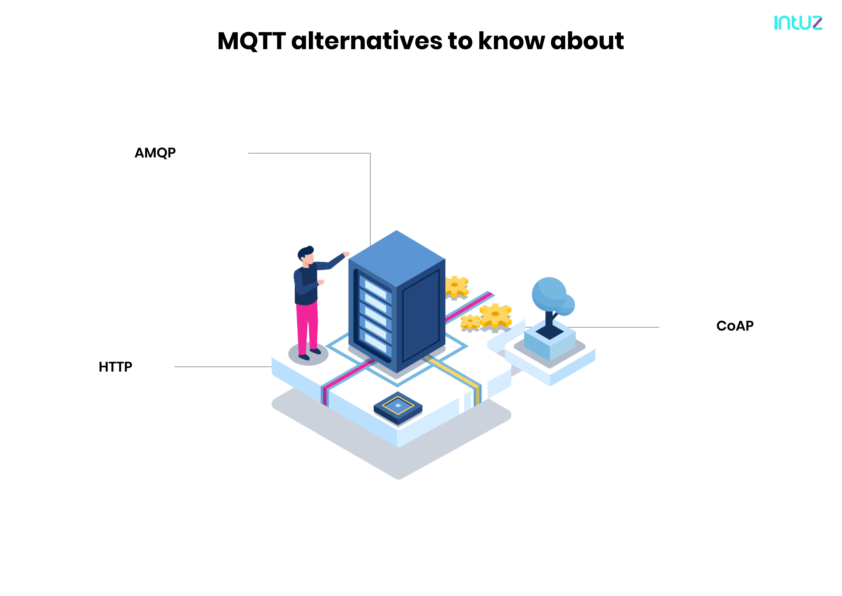 MQTT alternatives to know about