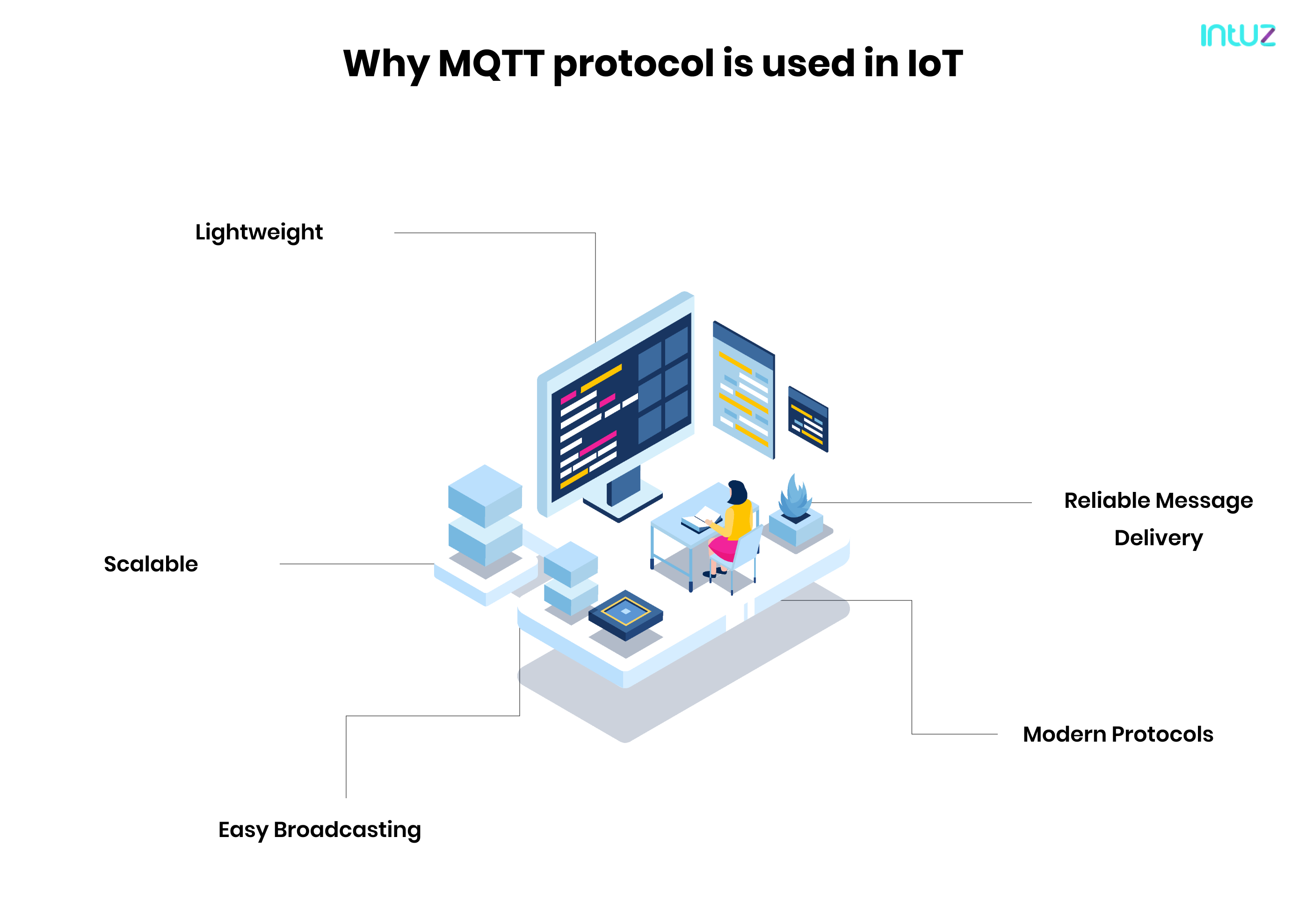 Why MQTT protocol is used in IoT
